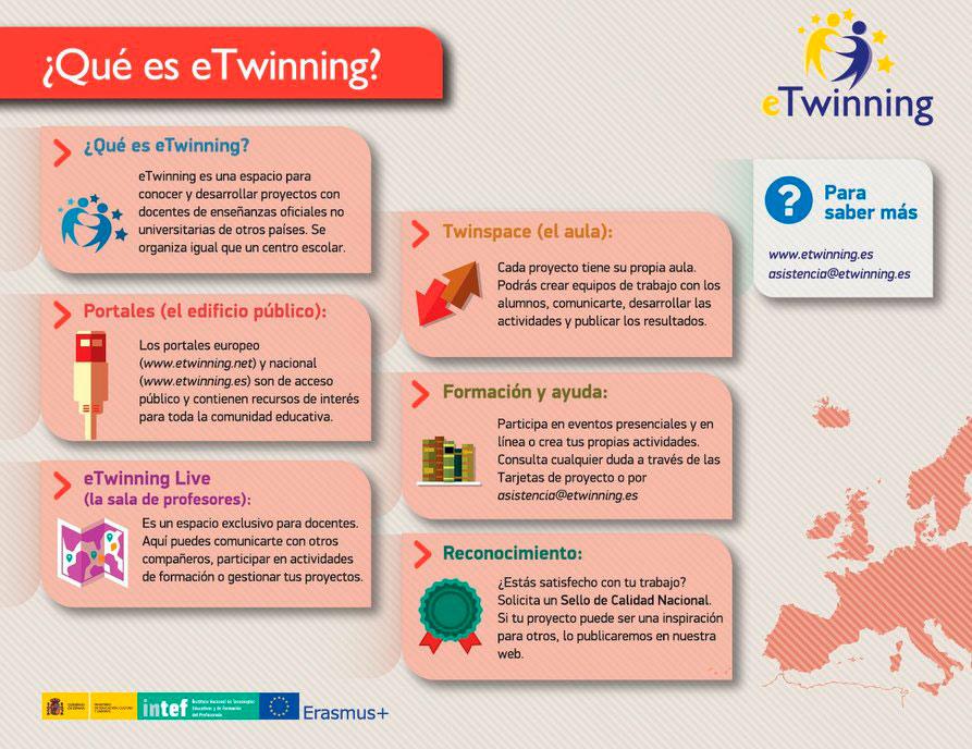 Qué es eTwinning