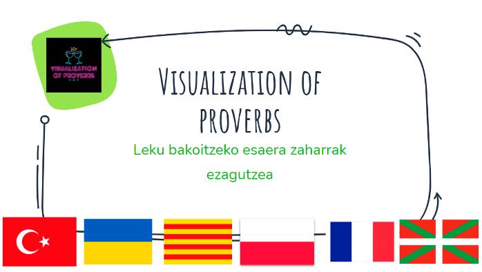 Visualizatıon of Proverbs (Abril 2021)